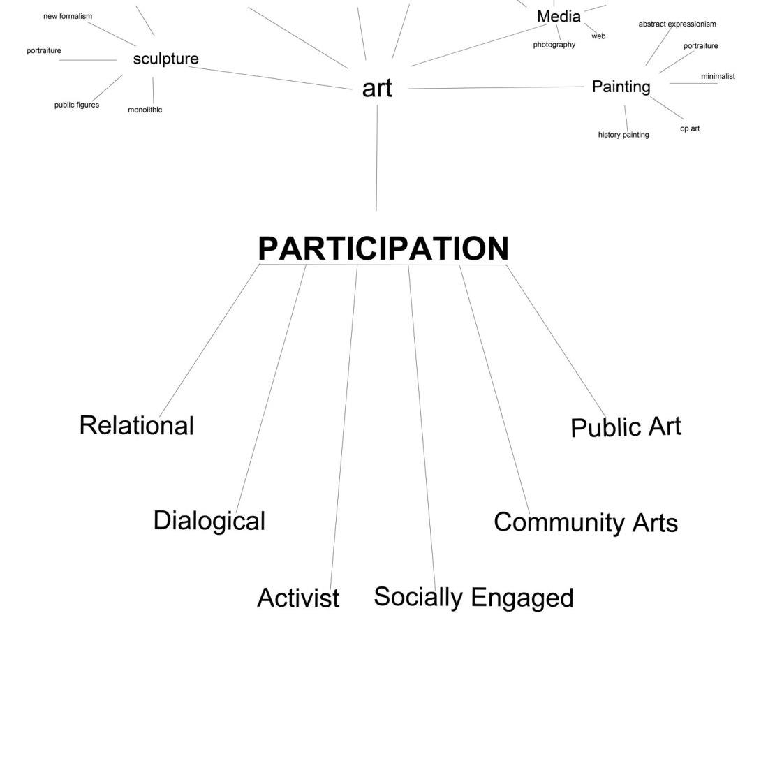 particpation-2-web